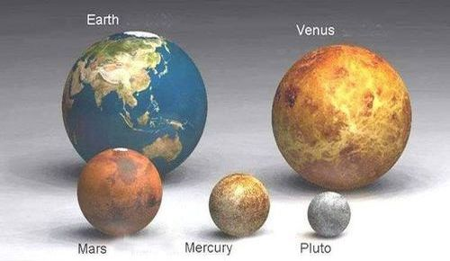 Compare Planet Sizes